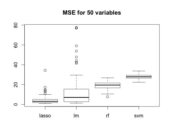 MSE50var