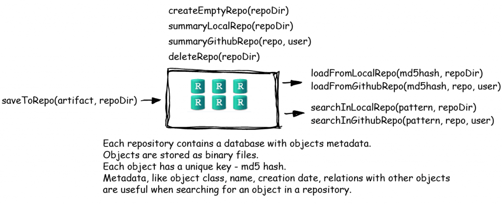 features-implemented-in-the-version-1.5-of-archivist