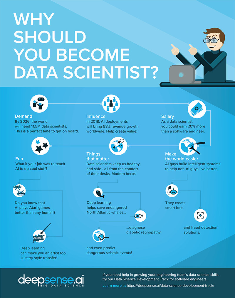 Why do we need more data scientists and why should you become one?